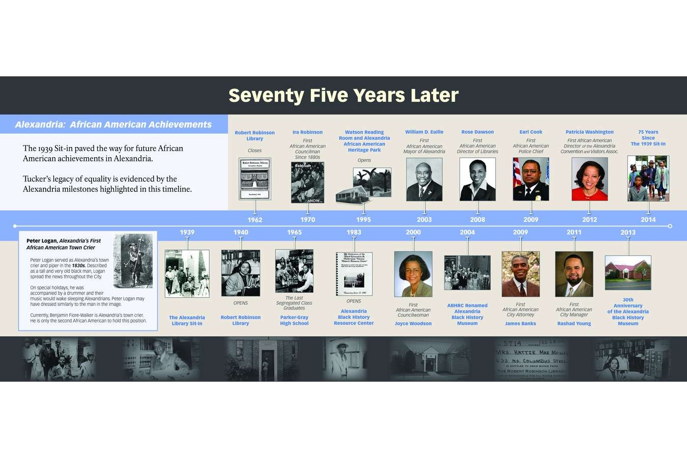 4 ABHM 75yrs Later : 75yrs Later: Timeline showing African American achievements in Alexandria, Va.